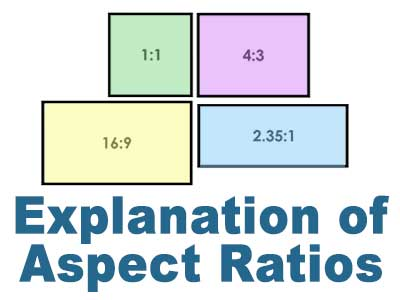 Explanation of  Aspect Ratios